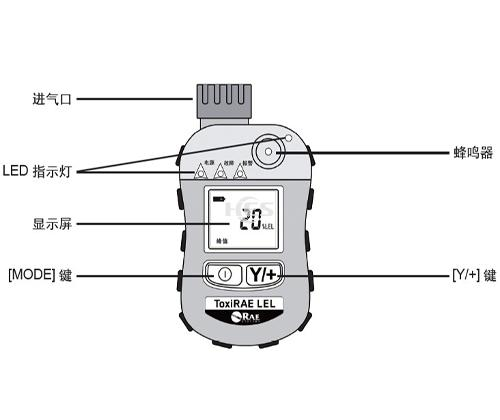 ToxiRAE LEL可燃气体检测仪PGM-1880