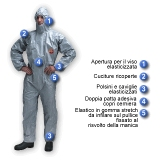 C级防护服-卫生应急队伍个人防护装备